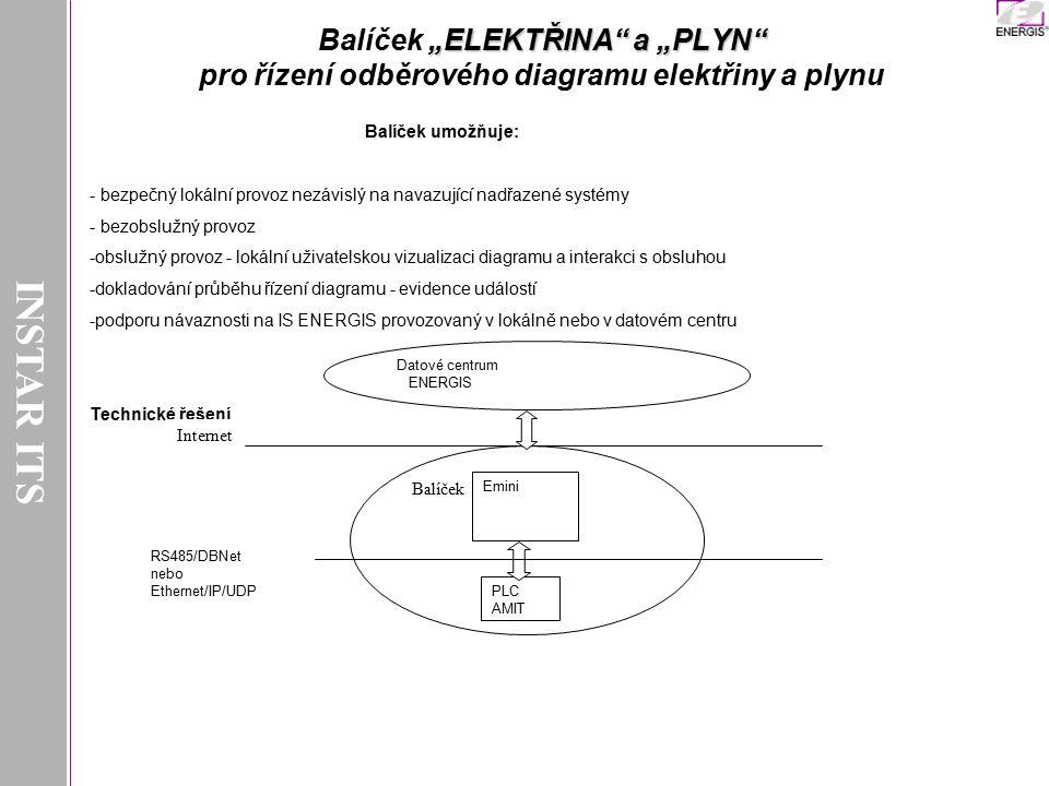 """INSTAR ITS """"ELEKTŘINA a """"PLYN Balíček """"ELEKTŘINA a """"PLYN pro řízení odběrového diagramu elektřiny a plynu Balíček umožňuje: - bezpečný lokální provoz nezávislý na navazující nadřazené systémy - bezobslužný provoz -obslužný provoz - lokální uživatelskou vizualizaci diagramu a interakci s obsluhou -dokladování průběhu řízení diagramu - evidence událostí -podporu návaznosti na IS ENERGIS provozovaný v lokálně nebo v datovém centru Technické řešení Datové centrum ENERGIS Balíček Emini PLC AMIT Internet RS485/DBNet nebo Ethernet/IP/UDP"""