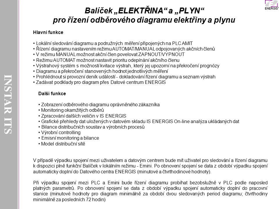 """INSTAR ITS """"ELEKTŘINA"""" a """"PLYN"""" Balíček """"ELEKTŘINA"""" a """"PLYN"""" pro řízení odběrového diagramu elektřiny a plynu Hlavní funkce Lokální sledování diagramu"""