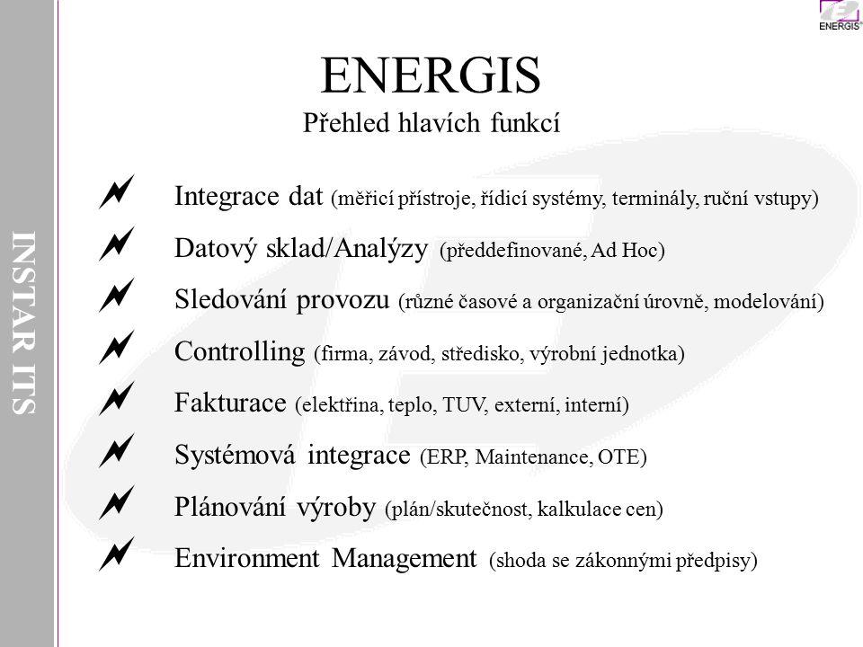 INSTAR ITS ENERGIS Přehled hlavích funkcí  Integrace dat (měřicí přístroje, řídicí systémy, terminály, ruční vstupy)  Datový sklad/Analýzy (předdefinované, Ad Hoc)  Sledování provozu (různé časové a organizační úrovně, modelování)  Controlling (firma, závod, středisko, výrobní jednotka)  Fakturace (elektřina, teplo, TUV, externí, interní)  Systémová integrace (ERP, Maintenance, OTE)  Plánování výroby (plán/skutečnost, kalkulace cen)  Environment Management (shoda se zákonnými předpisy)