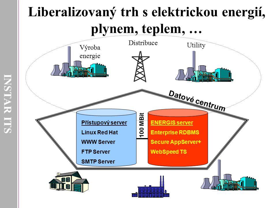 INSTAR ITS Liberalizovaný trh s elektrickou energií, plynem, teplem, … Utility Výroba energie Datové centrum Přístupový server Linux Red Hat WWW Serve
