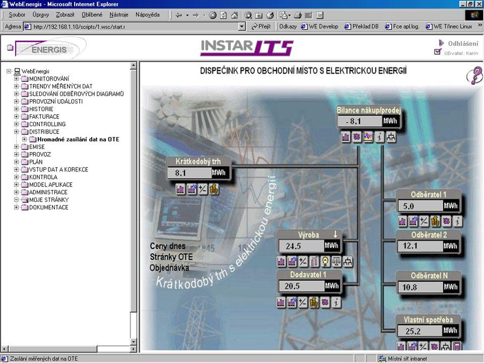 INSTAR ITS Ukázka uživatelského rozhraní