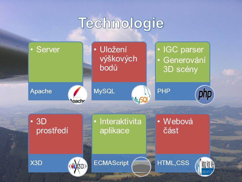 Server Apache Uložení výškových bodů MySQL IGC parser Generování 3D scény PHP 3D prostředí X3D Interaktivita aplikace ECMAScript Webová část HTML,CSS
