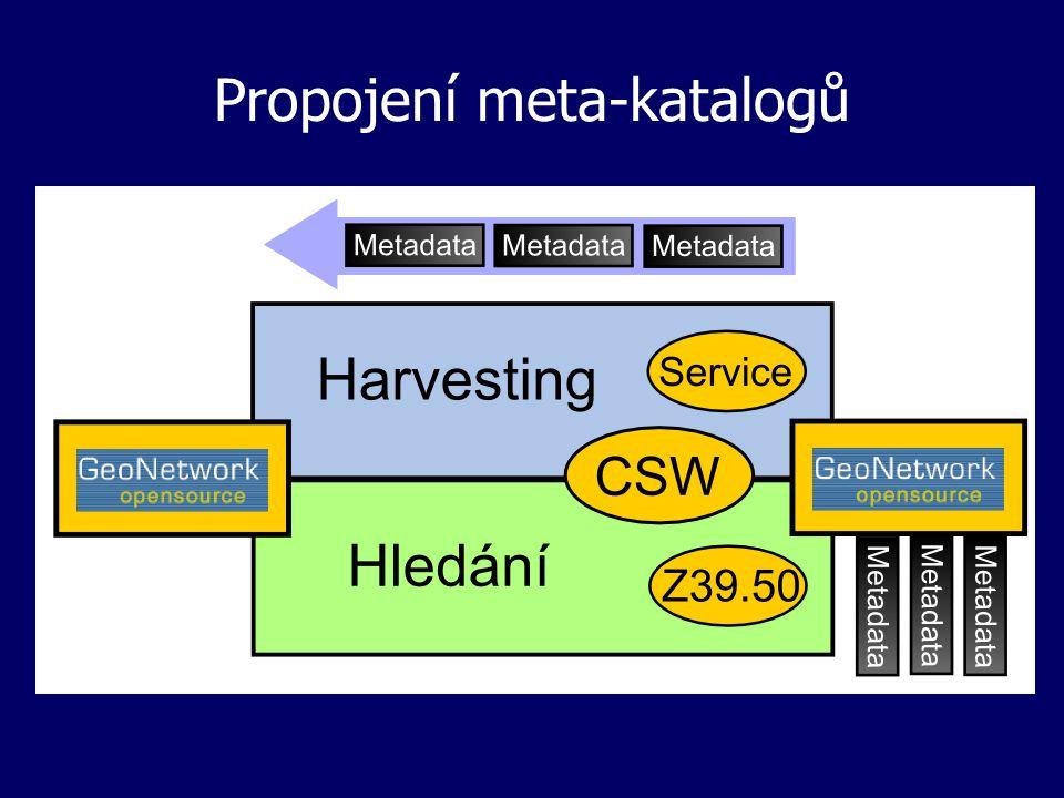 Propojení meta-katalogů