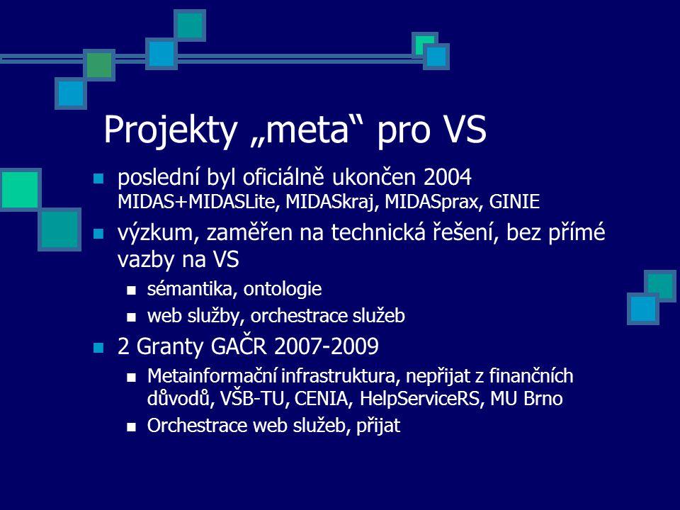 """Projekty """"meta"""" pro VS poslední byl oficiálně ukončen 2004 MIDAS+MIDASLite, MIDASkraj, MIDASprax, GINIE výzkum, zaměřen na technická řešení, bez přímé"""