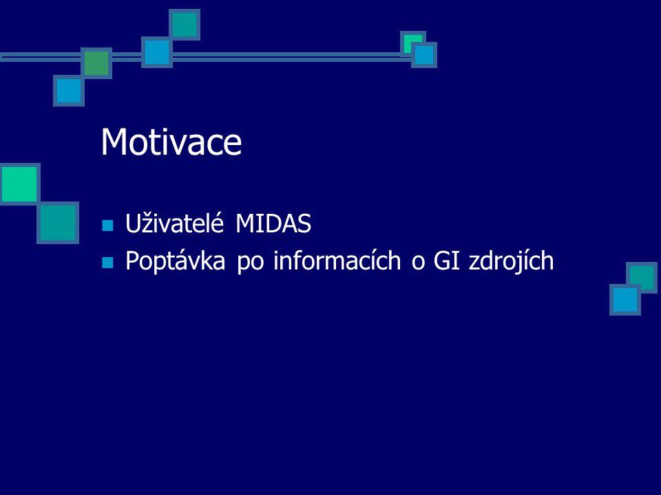 Motivace Uživatelé MIDAS Poptávka po informacích o GI zdrojích