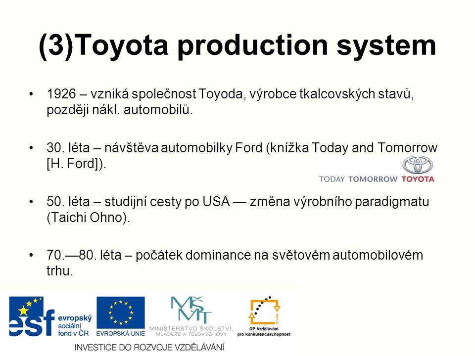 (3)Toyota production system 1926 – vzniká společnost Toyoda, výrobce tkalcovských stavů, později nákl.