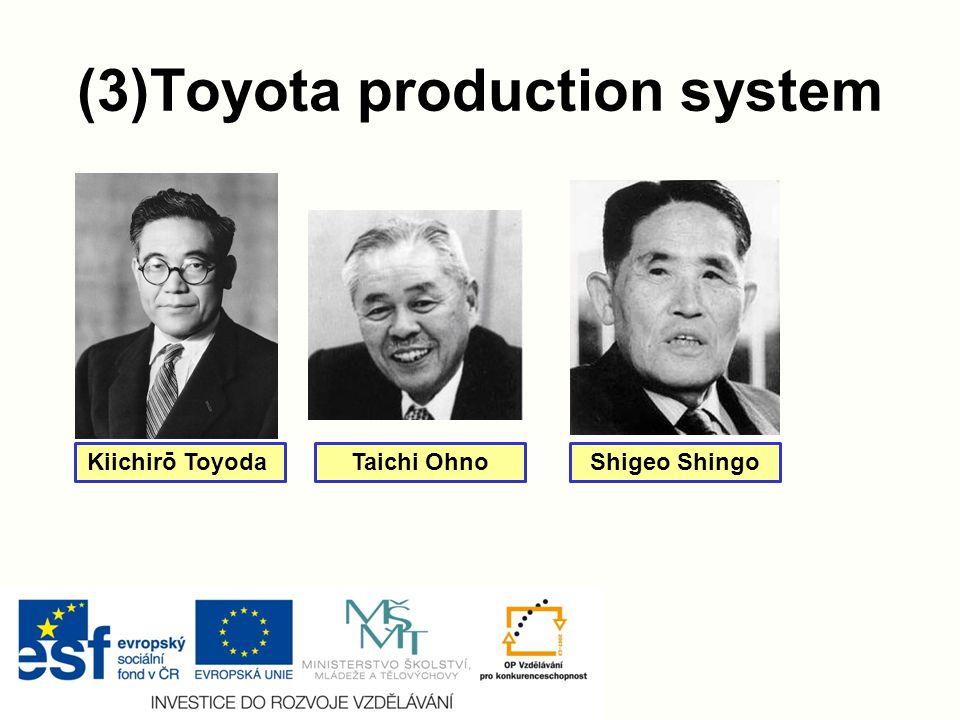 (3)Toyota production system Kiichirō Toyoda Taichi OhnoShigeo Shingo