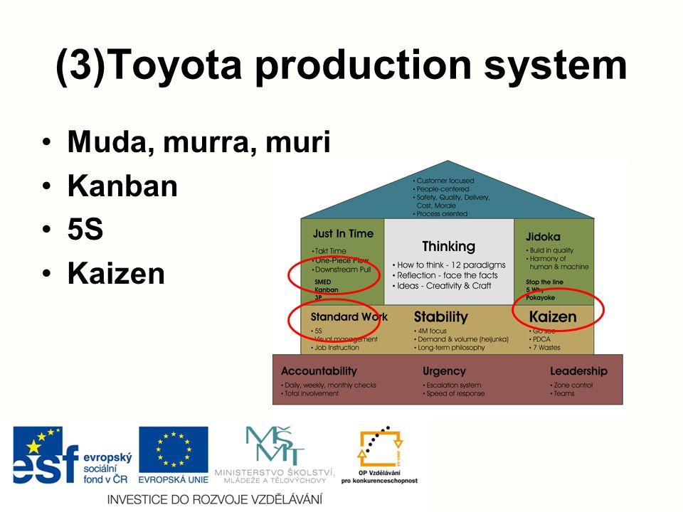 (3)Toyota production system Muda, murra, muri Kanban 5S Kaizen