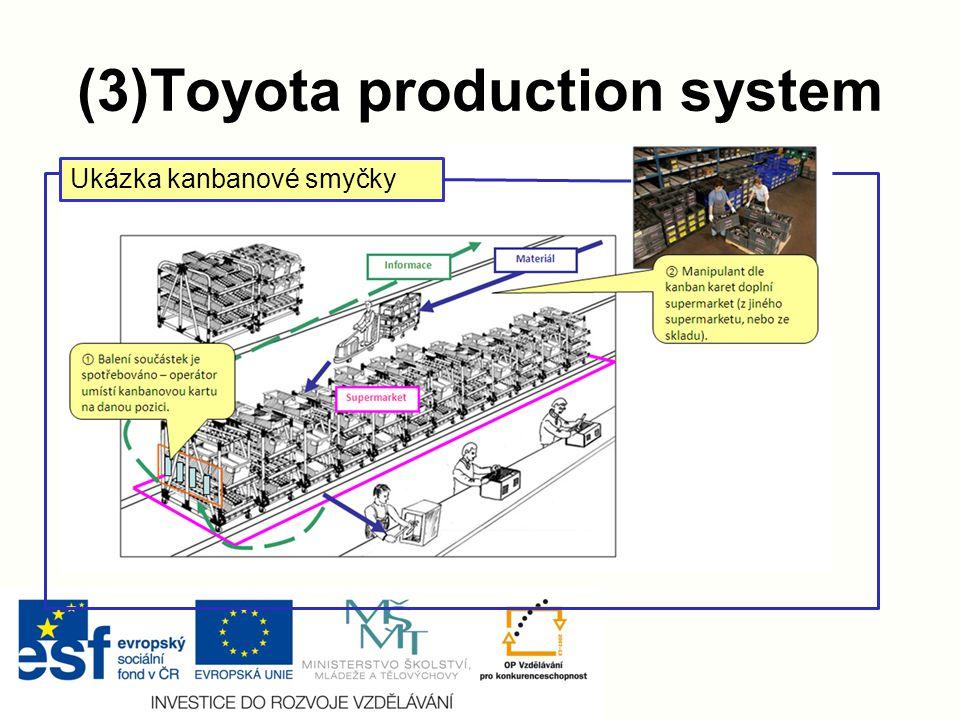 (3)Toyota production system Ukázka kanbanové smyčky