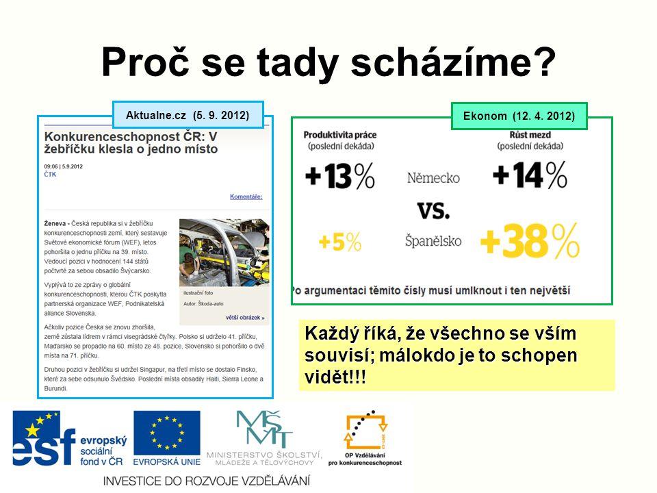Proč se tady scházíme.Ekonom (12. 4. 2012) Aktualne.cz (5.