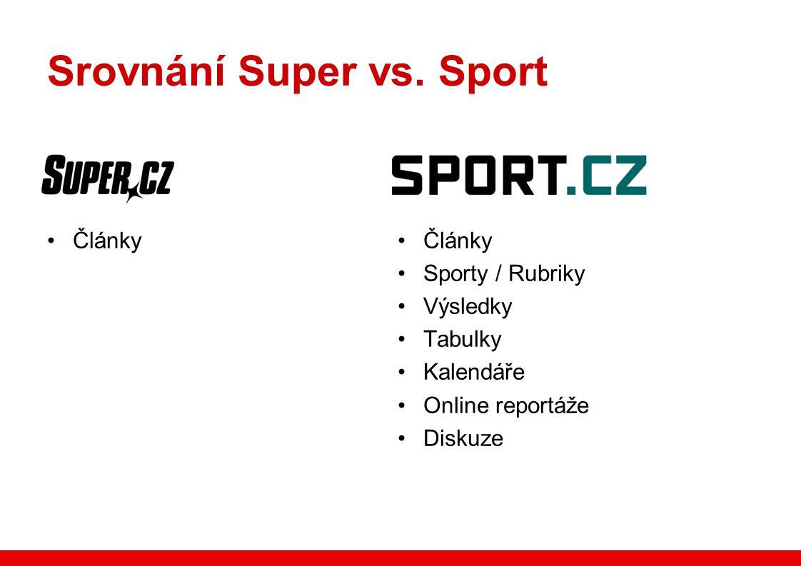 Srovnání Super vs.