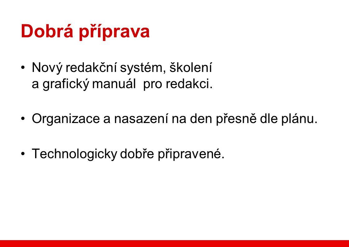 Dobrá příprava Nový redakční systém, školení a grafický manuál pro redakci.
