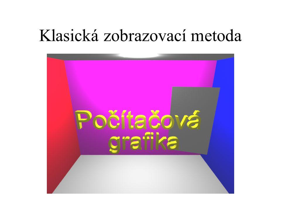 Klasická zobrazovací metoda