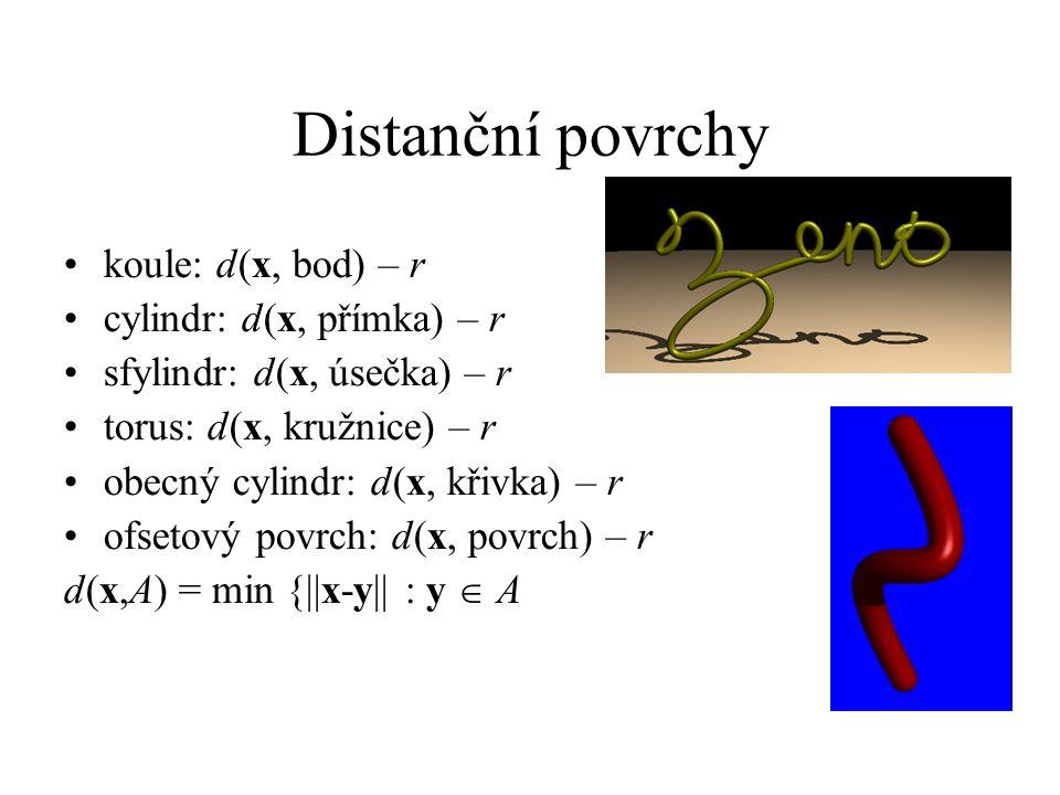 Distanční povrchy koule: d(x, bod) – r cylindr: d(x, přímka) – r sfylindr: d(x, úsečka) – r torus: d(x, kružnice) – r obecný cylindr: d(x, křivka) – r