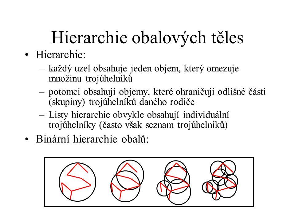 Hierarchie obalových těles Hierarchie: –každý uzel obsahuje jeden objem, který omezuje množinu trojúhelníků –potomci obsahují objemy, které ohraničují