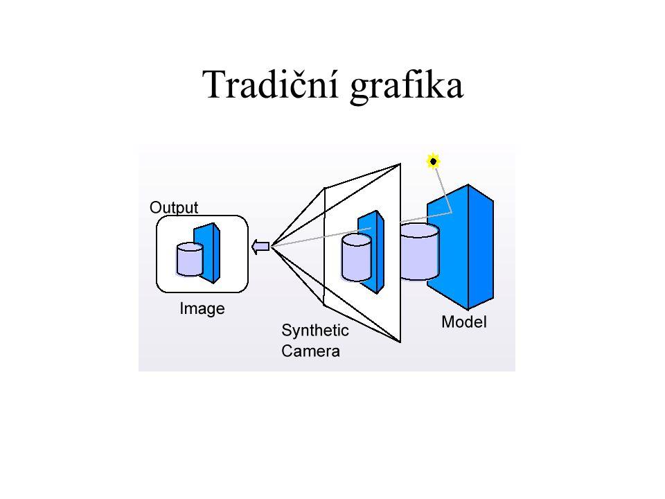 Tradiční grafika