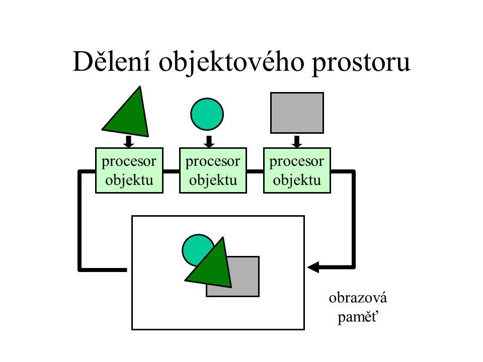 Dělení objektového prostoru procesor objektu procesor objektu procesor objektu obrazová paměť