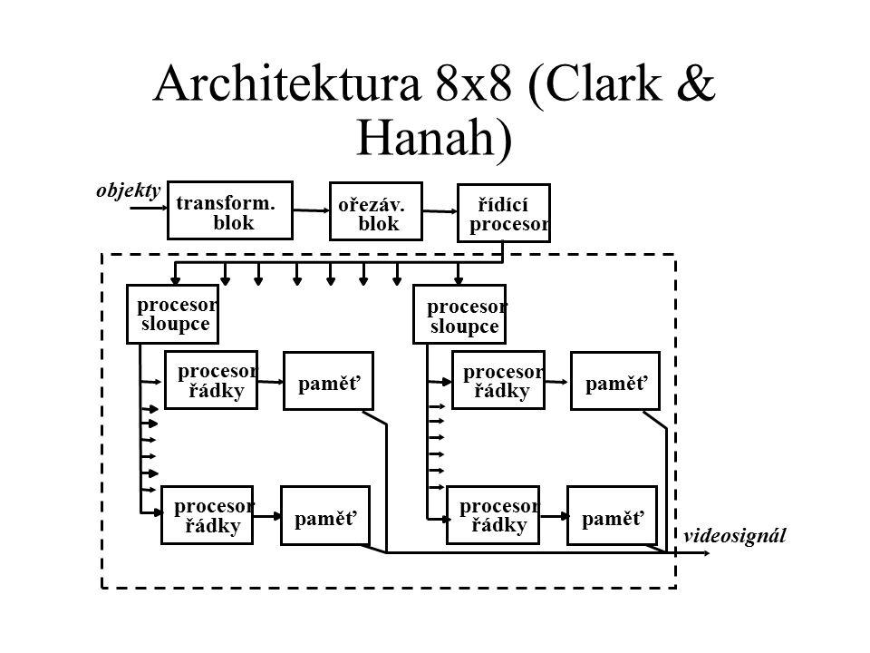 Architektura 8x8 (Clark & Hanah) objekty procesor sloupce procesor řádky paměť procesor řádky paměť procesor sloupce procesor řádky paměť procesor řád