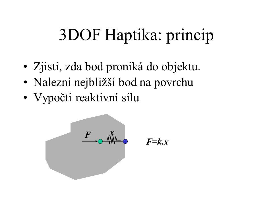 3DOF Haptika: princip Zjisti, zda bod proniká do objektu. Nalezni nejbližší bod na povrchu Vypočti reaktivní sílu F=k.x F x