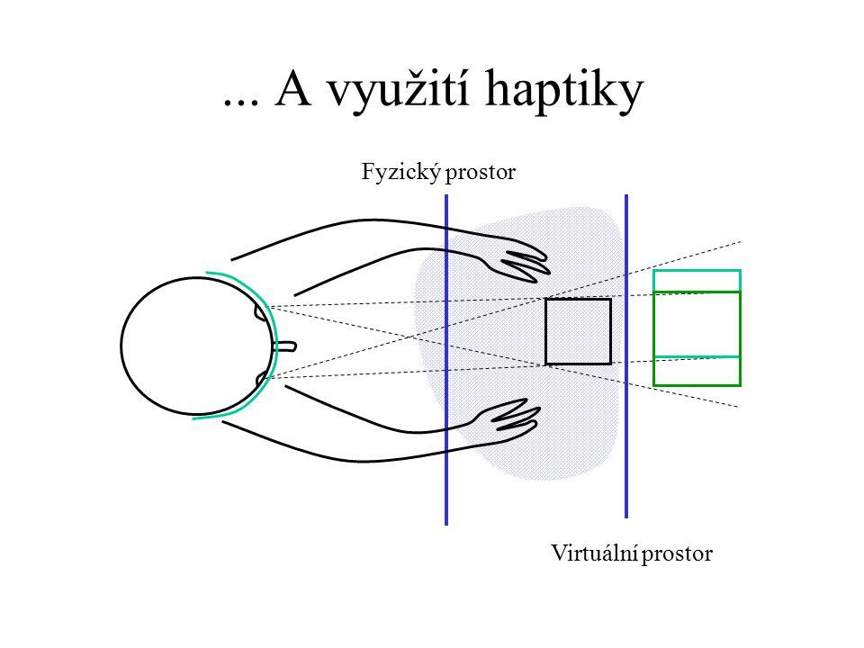 ... A využití haptiky Virtuální prostor Fyzický prostor