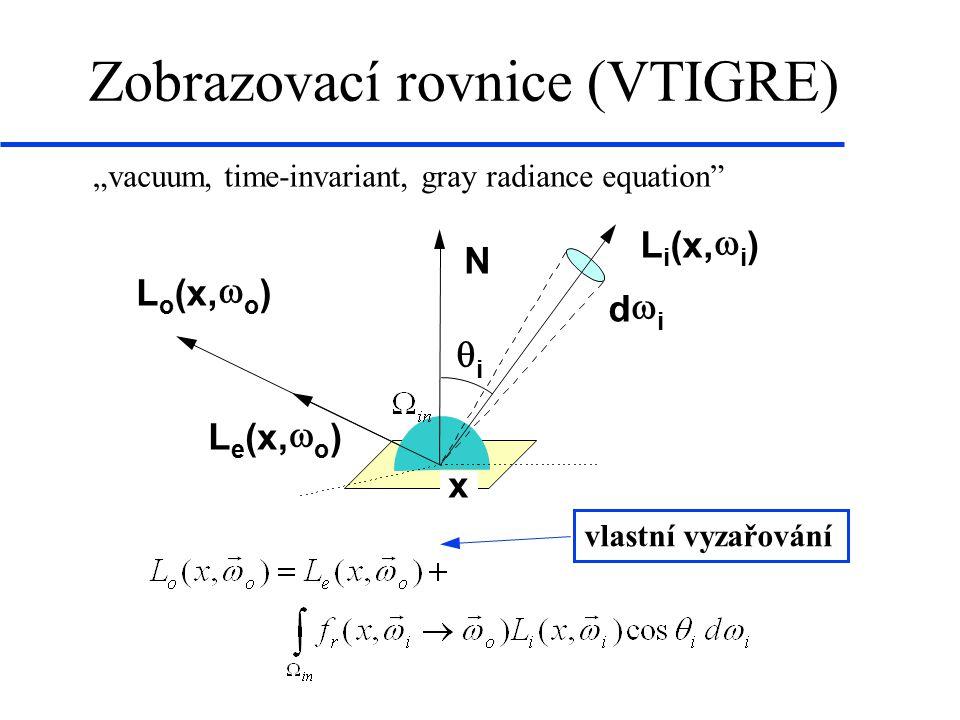 """Zobrazovací rovnice (VTIGRE) """"vacuum, time-invariant, gray radiance equation"""" x d  i L o (x,  o ) N L i  i )L e  o ) vlastní vyzařování  i"""