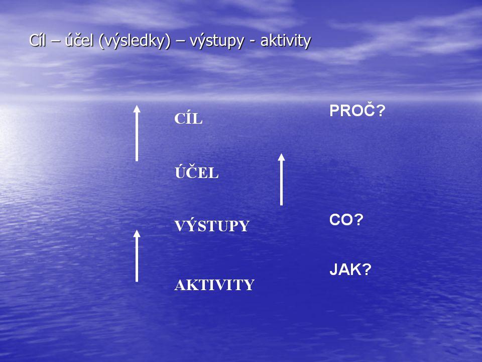 Cíl – účel (výsledky) – výstupy - aktivity