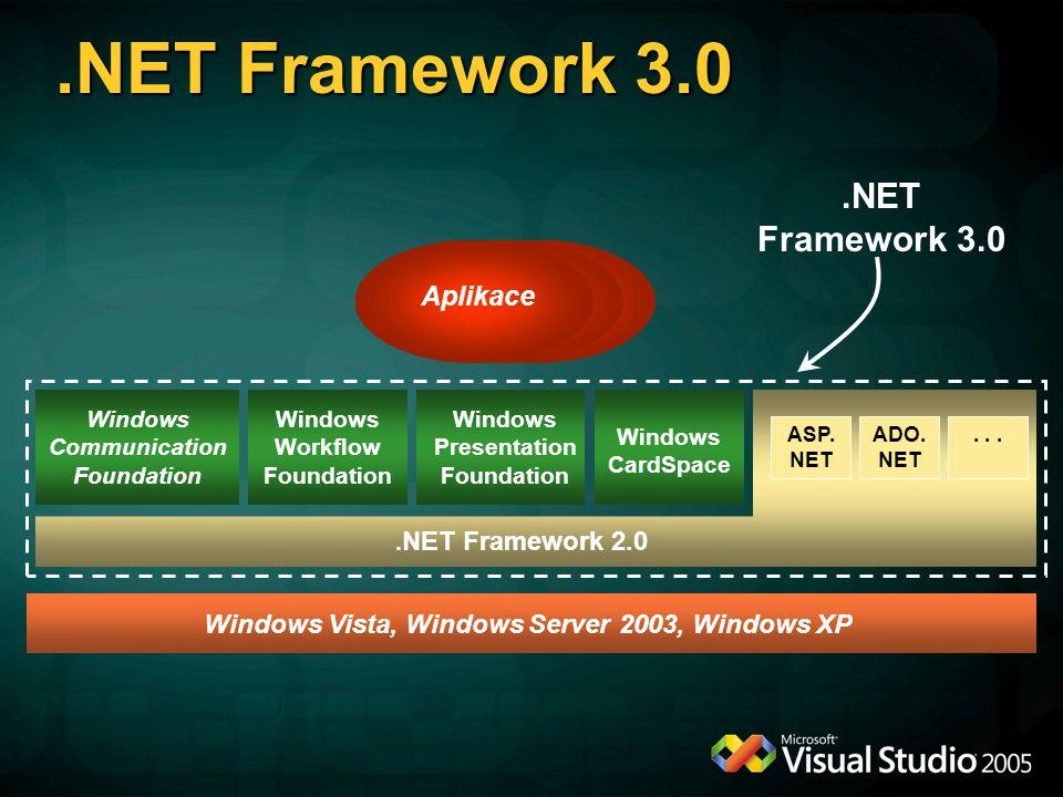 .NET Framework 3.0. NET Framework 2.0 ADO. NET ASP.