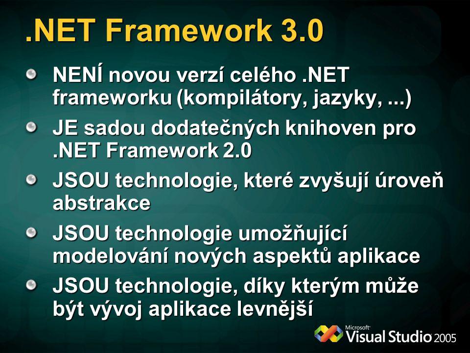 NENÍ novou verzí celého.NET frameworku (kompilátory, jazyky,...) JE sadou dodatečných knihoven pro.NET Framework 2.0 JSOU technologie, které zvyšují úroveň abstrakce JSOU technologie umožňující modelování nových aspektů aplikace JSOU technologie, díky kterým může být vývoj aplikace levnější