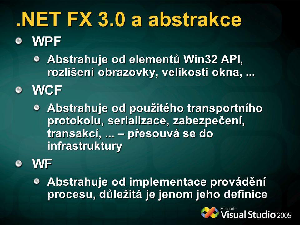 .NET FX 3.0 a abstrakce WPF Abstrahuje od elementů Win32 API, rozlišení obrazovky, velikosti okna,...