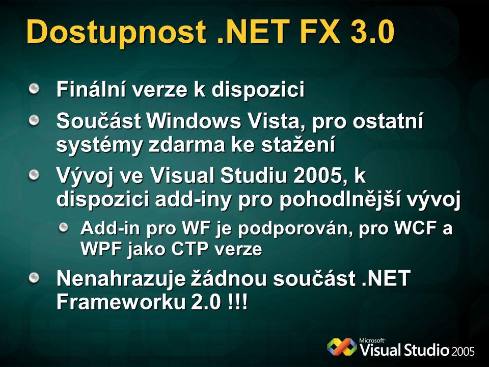 Dostupnost.NET FX 3.0 Finální verze k dispozici Součást Windows Vista, pro ostatní systémy zdarma ke stažení Vývoj ve Visual Studiu 2005, k dispozici add-iny pro pohodlnější vývoj Add-in pro WF je podporován, pro WCF a WPF jako CTP verze Nenahrazuje žádnou součást.NET Frameworku 2.0 !!!
