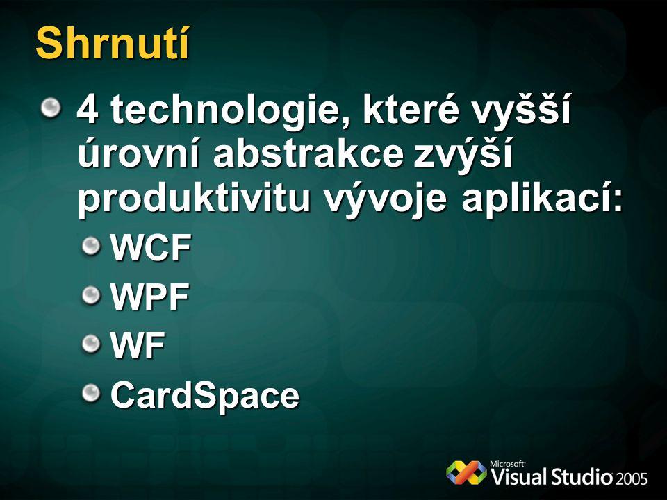 Shrnutí 4 technologie, které vyšší úrovní abstrakce zvýší produktivitu vývoje aplikací: WCFWPFWFCardSpace