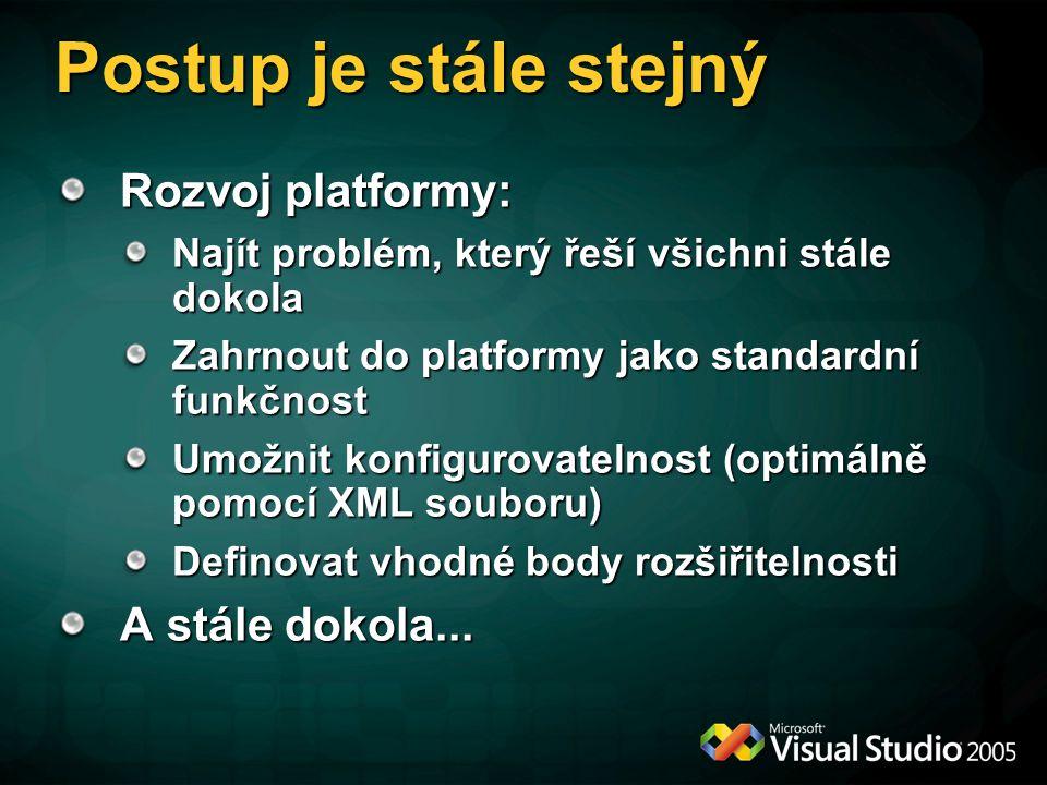 Postup je stále stejný Rozvoj platformy: Najít problém, který řeší všichni stále dokola Zahrnout do platformy jako standardní funkčnost Umožnit konfigurovatelnost (optimálně pomocí XML souboru) Definovat vhodné body rozšiřitelnosti A stále dokola...