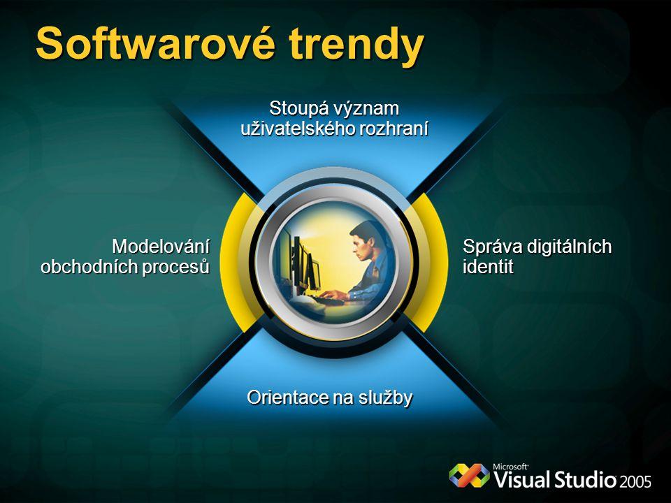 Orientace na služby Stoupá význam uživatelského rozhraní Modelování obchodních procesů Správa digitálních identit Softwarové trendy