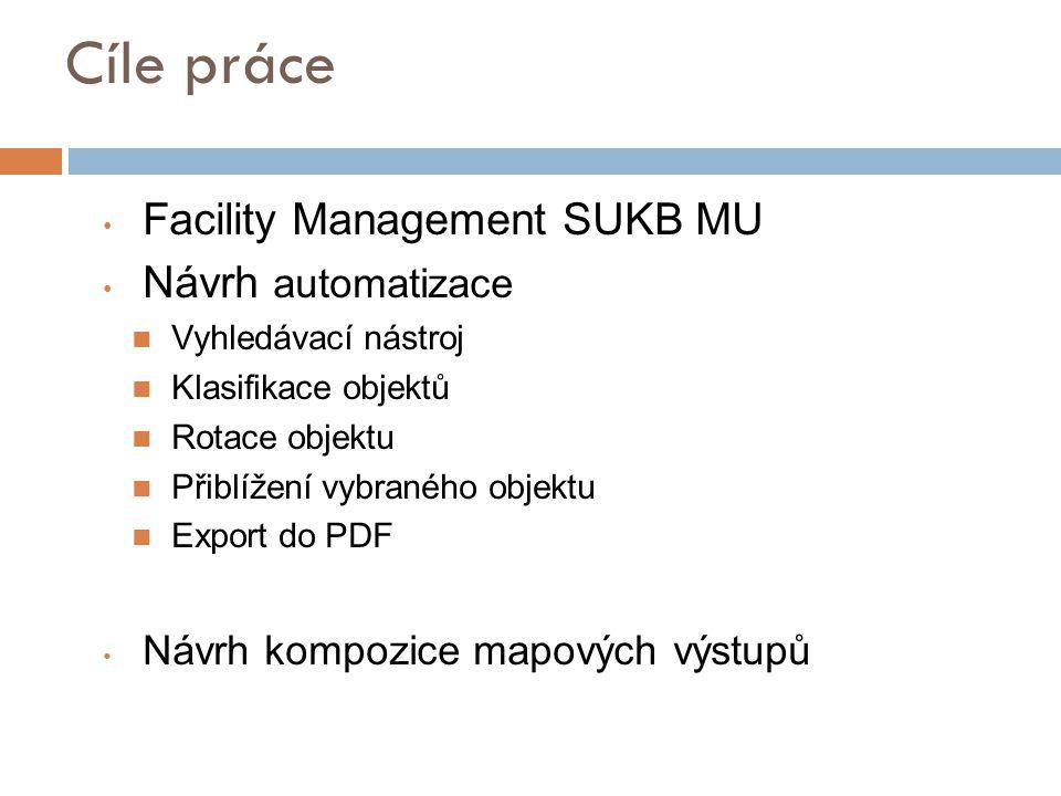 Cíle práce Facility Management SUKB MU Návrh automatizace Vyhledávací nástroj Klasifikace objektů Rotace objektu Přiblížení vybraného objektu Export d