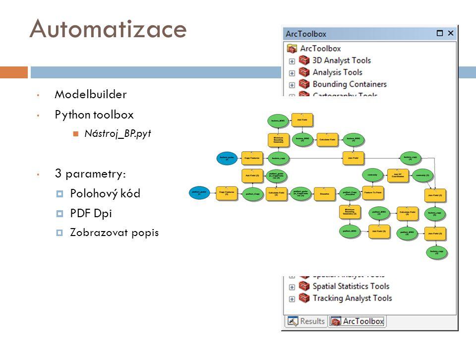 Automatizace Modelbuilder Python toolbox Nástroj_BP.pyt 3 parametry:  Polohový kód  PDF Dpi  Zobrazovat popis