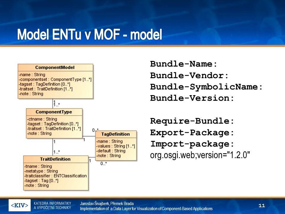 Jaroslav Šnajberk, Přemek Brada Implementation of a Data Layer for Visualization of Component-Based Applications Bundle-Name: Bundle-Vendor: Bundle-SymbolicName: Bundle-Version: Require-Bundle: Export-Package: Import-package: org.osgi.web;version= 1.2.0 11