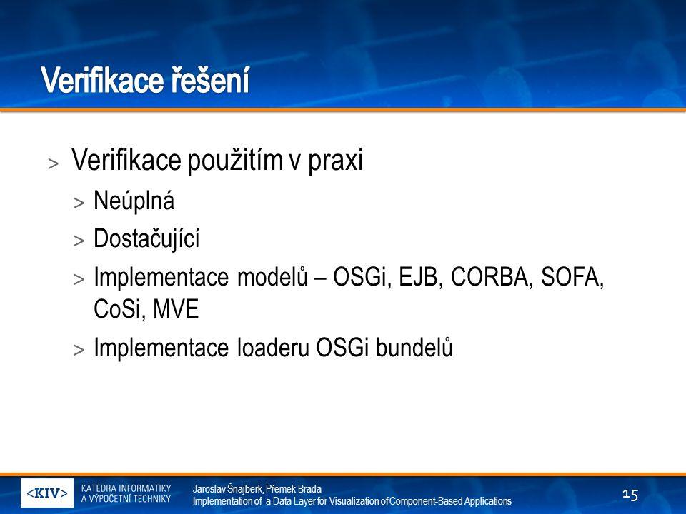 Jaroslav Šnajberk, Přemek Brada Implementation of a Data Layer for Visualization of Component-Based Applications > Verifikace použitím v praxi > Neúplná > Dostačující > Implementace modelů – OSGi, EJB, CORBA, SOFA, CoSi, MVE > Implementace loaderu OSGi bundelů 15