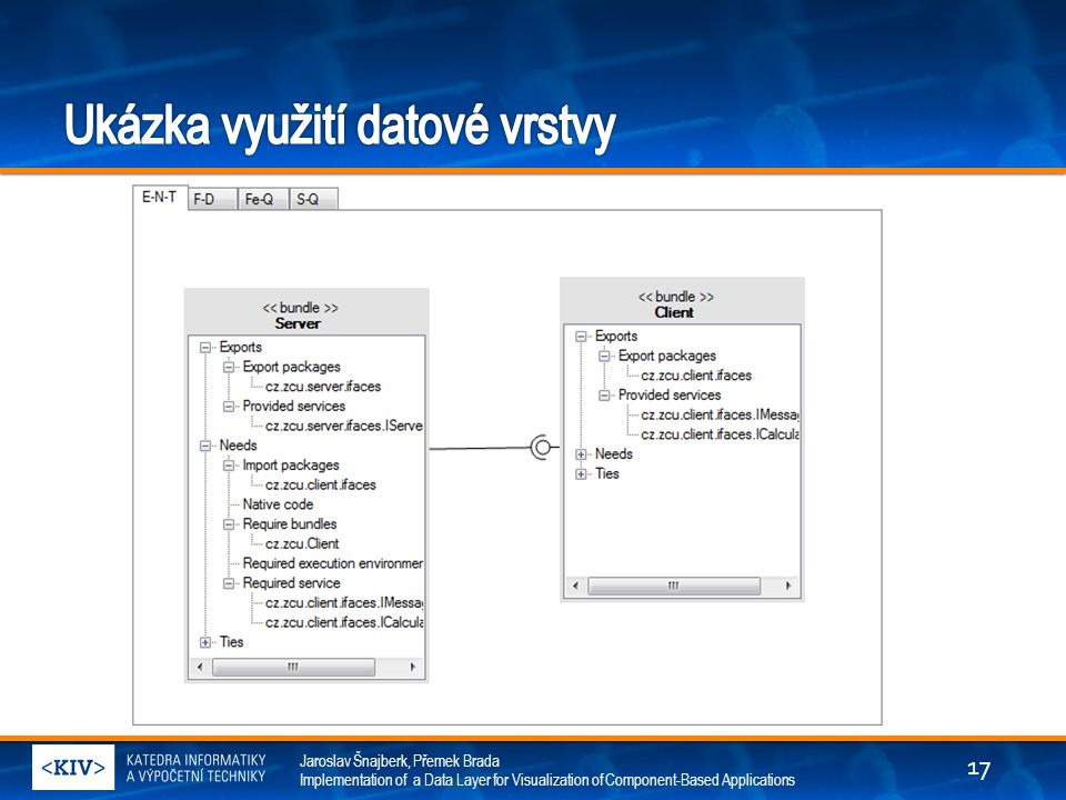 Jaroslav Šnajberk, Přemek Brada Implementation of a Data Layer for Visualization of Component-Based Applications 17