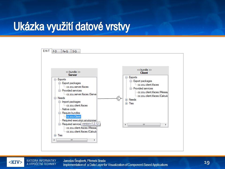 Jaroslav Šnajberk, Přemek Brada Implementation of a Data Layer for Visualization of Component-Based Applications 19