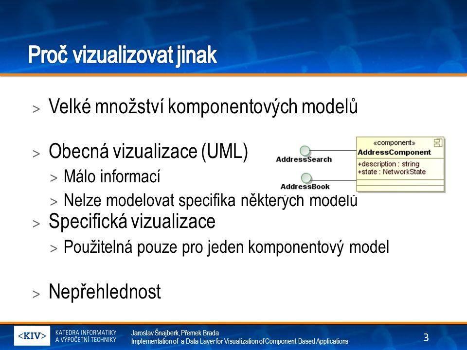 Jaroslav Šnajberk, Přemek Brada Implementation of a Data Layer for Visualization of Component-Based Applications > Velké množství komponentových modelů > Obecná vizualizace (UML) > Málo informací > Nelze modelovat specifika některých modelů > Specifická vizualizace > Použitelná pouze pro jeden komponentový model > Nepřehlednost 3