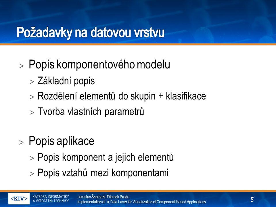 Jaroslav Šnajberk, Přemek Brada Implementation of a Data Layer for Visualization of Component-Based Applications > Vytvoření loaderů pro širší skupinu komponentových modelů > Vytvoření vizualizačního nástroje využívajícího ENT meta-modelu > Možnost rozšíření modelu aplikace > Generování kódu z modelu aplikace 16