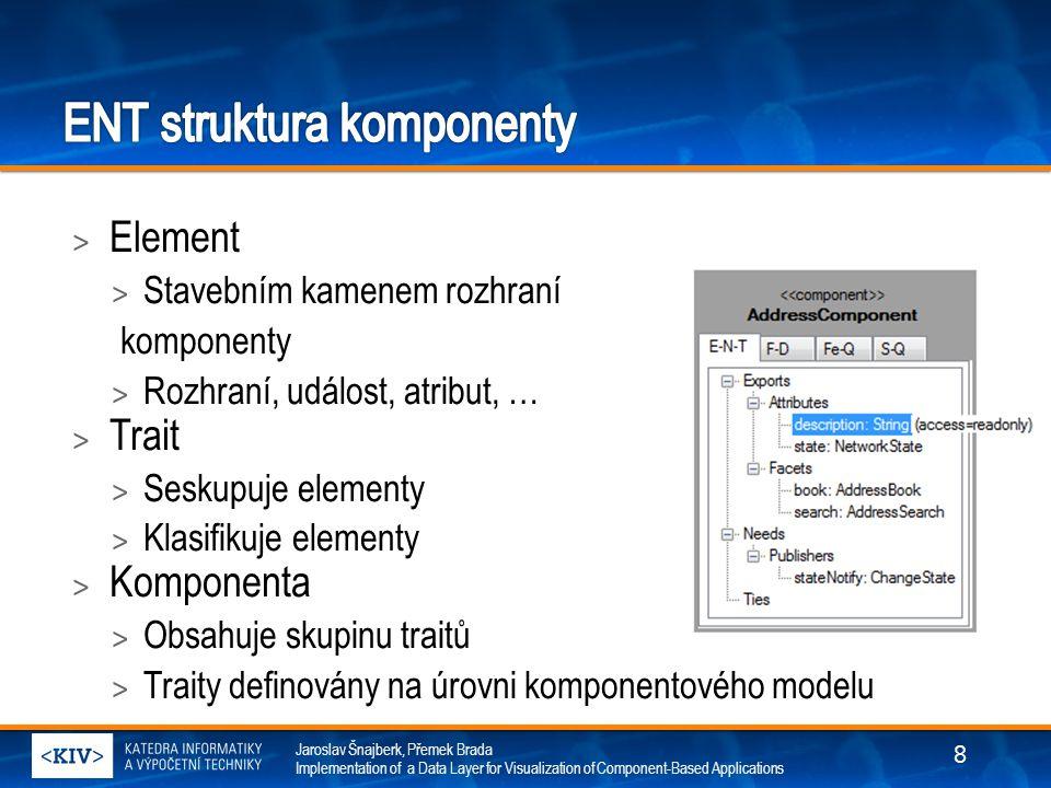 Jaroslav Šnajberk, Přemek Brada Implementation of a Data Layer for Visualization of Component-Based Applications > Element > Stavebním kamenem rozhraní komponenty > Rozhraní, událost, atribut, … > Trait > Seskupuje elementy > Klasifikuje elementy > Komponenta > Obsahuje skupinu traitů > Traity definovány na úrovni komponentového modelu 8