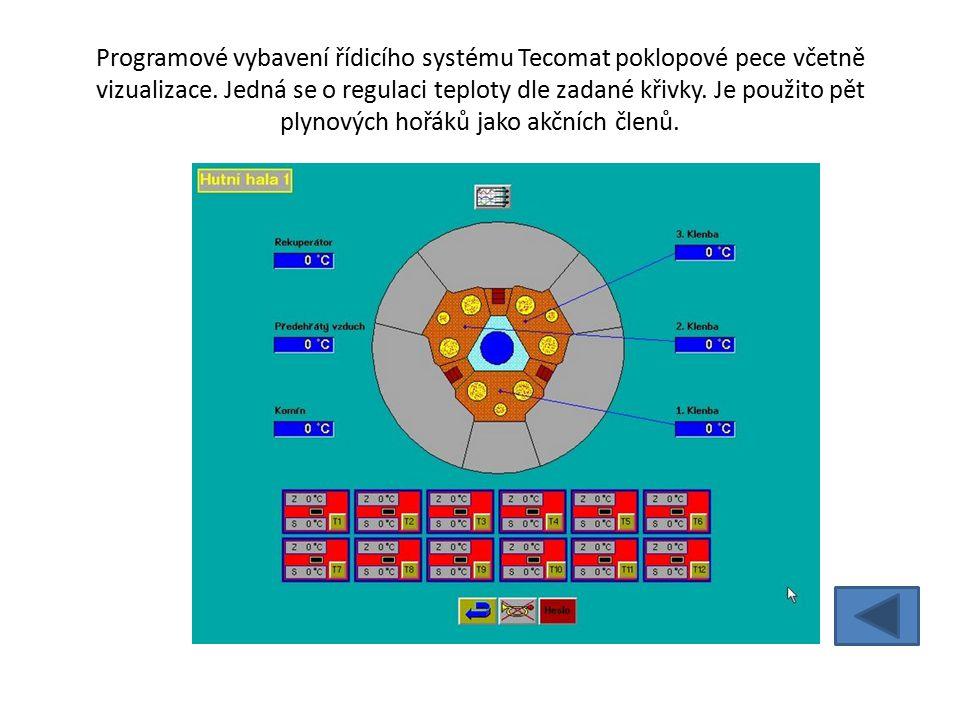Programové vybavení řídicího systému Tecomat poklopové pece včetně vizualizace.