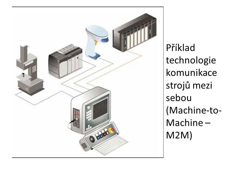 Příklad technologie komunikace strojů mezi sebou (Machine-to- Machine – M2M)