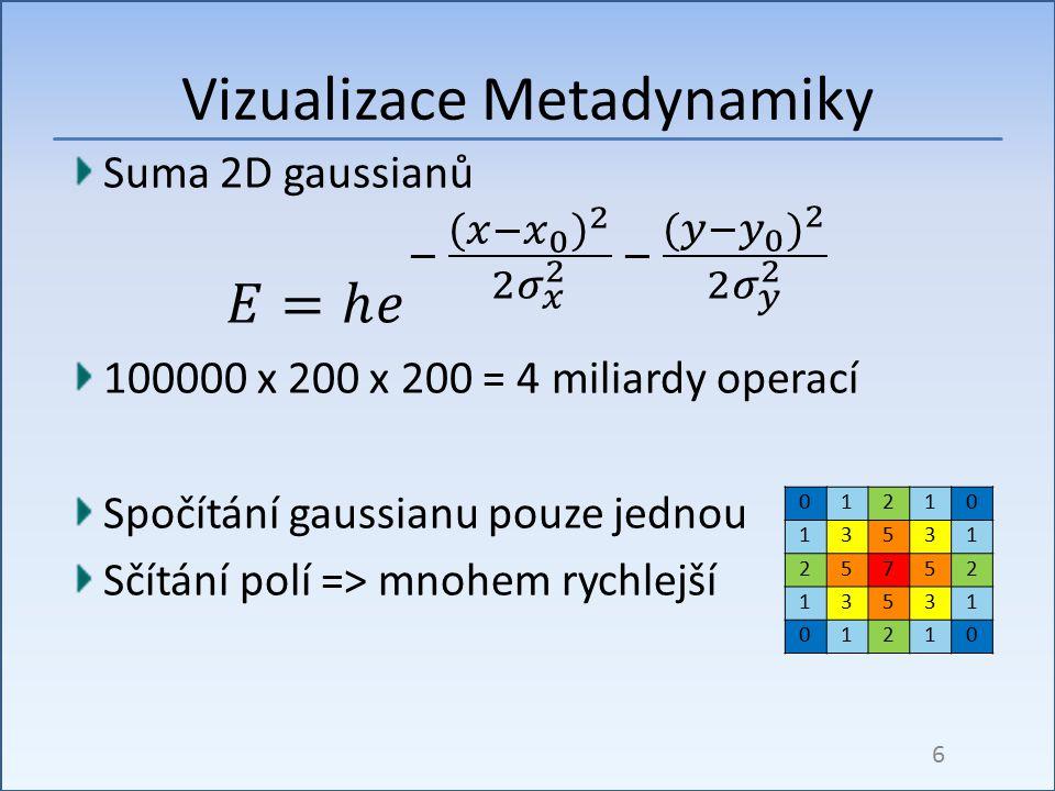 Vizualizace Metadynamiky 6 01210 13531 25752 13531 01210