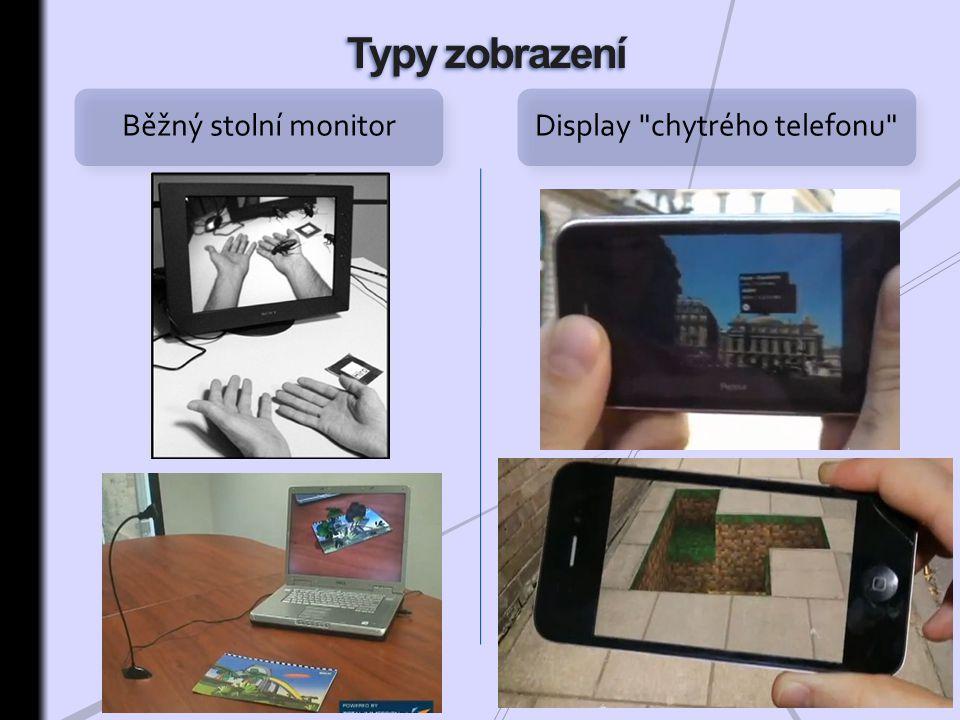 Běžný stolní monitorDisplay chytrého telefonu