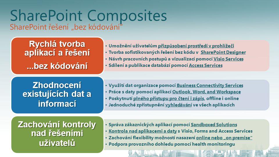 SharePoint Composites Umožnění uživatelům přizpůsobení prostředí v prohlížeči Tvorba sofistikovaných řešení bez kódu v SharePoint Designer Návrh praco