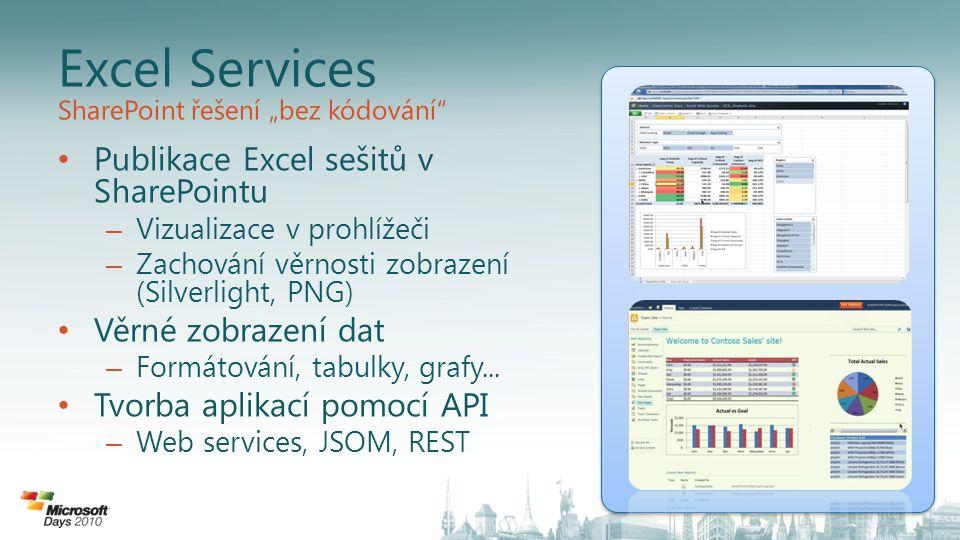 Excel Services Publikace Excel sešitů v SharePointu – Vizualizace v prohlížeči – Zachování věrnosti zobrazení (Silverlight, PNG) Věrné zobrazení dat –