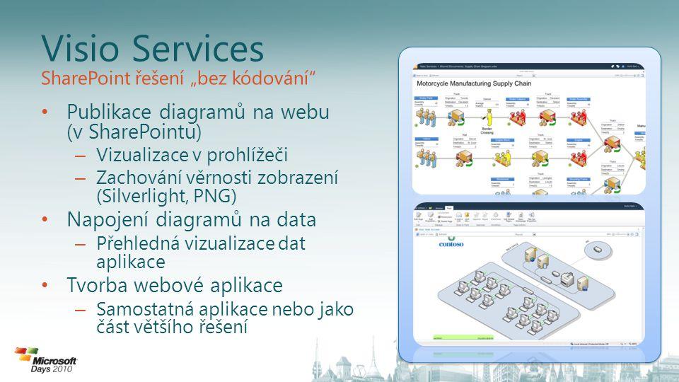 Visio Services Publikace diagramů na webu (v SharePointu) – Vizualizace v prohlížeči – Zachování věrnosti zobrazení (Silverlight, PNG) Napojení diagra