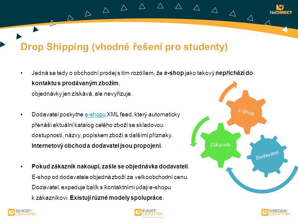 Drop Shipping (vhodné řešení pro studenty) Jedná se tedy o obchodní prodej s tím rozdílem, že e-shop jako takový nepřichází do kontaktu s prodávaným z